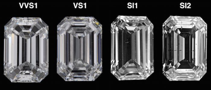 Emerald Cut Engagement Rings | A Must Read Before Buyi