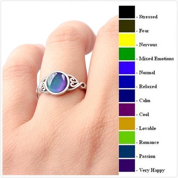 Vintage Retro Color Change Mood Ring Round Emotion Feeling .
