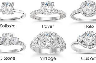 Step 4.3: Engagement Ring Styles – Mint Diamon