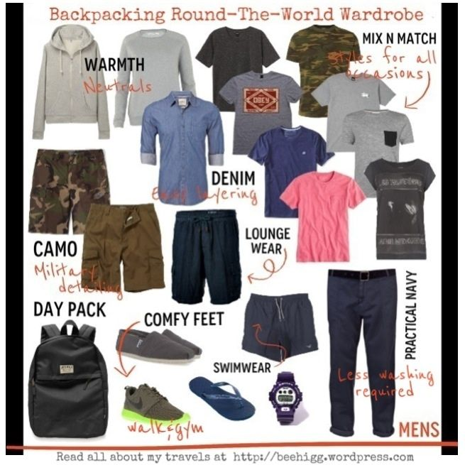 Today I... restyled my backpacking wardrobe! | Travel outfit, Mens .