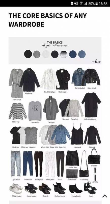 Travel clothes women minimalist wardrobe 19+ New ideas #travel .