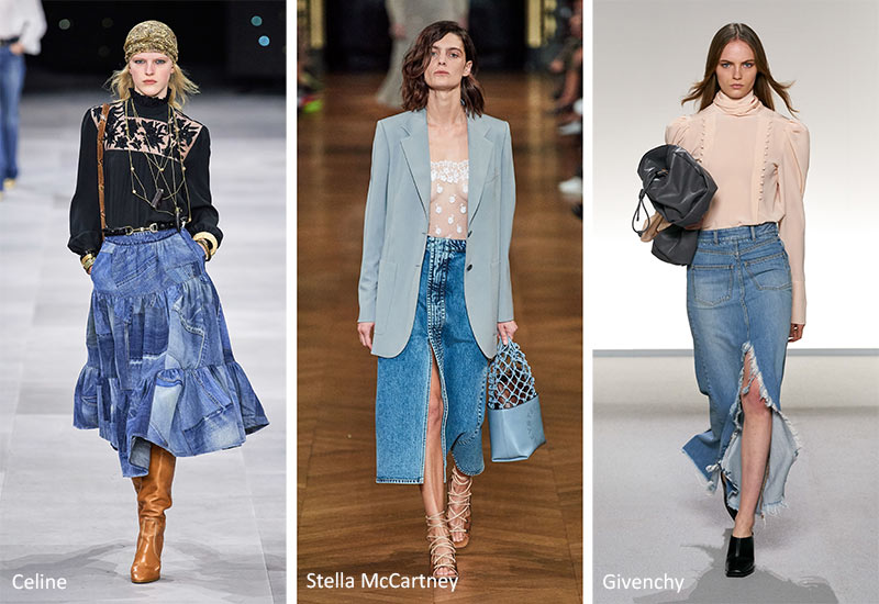 Spring/ Summer 2020 Fashion Trends | Spring summer fashion trends .